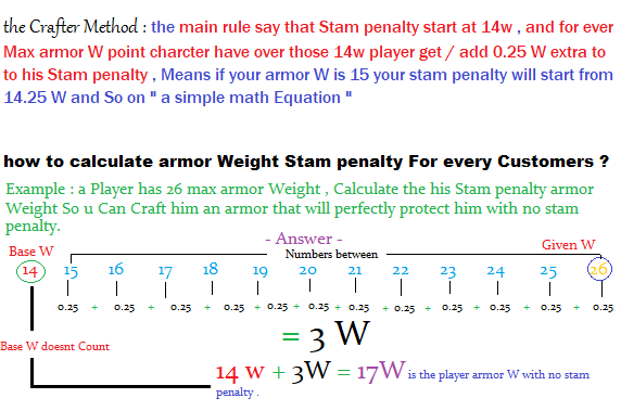 equation mortal online.png